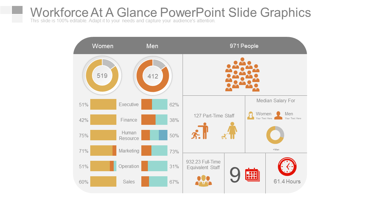 Workforce At A Glance PowerPoint Slide