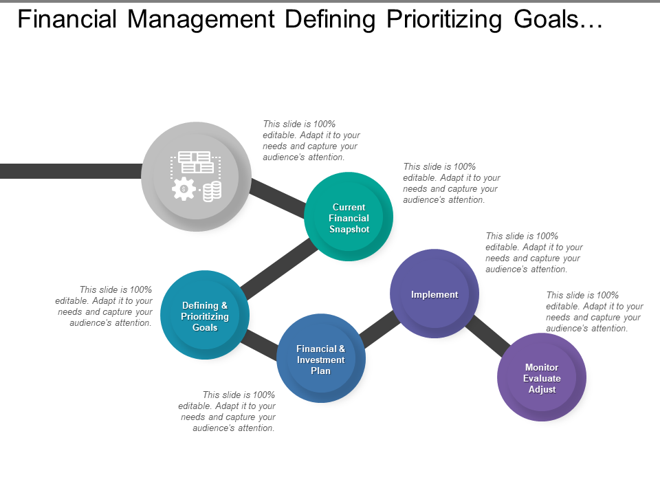 Financial Management Defining Prioritizing Goals PowerPoint Template