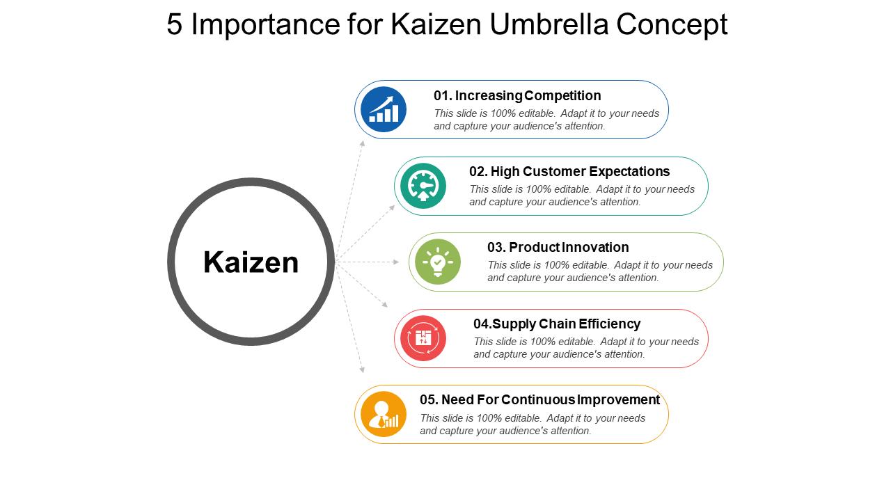 5 Importance For Kaizen Umbrella Concept