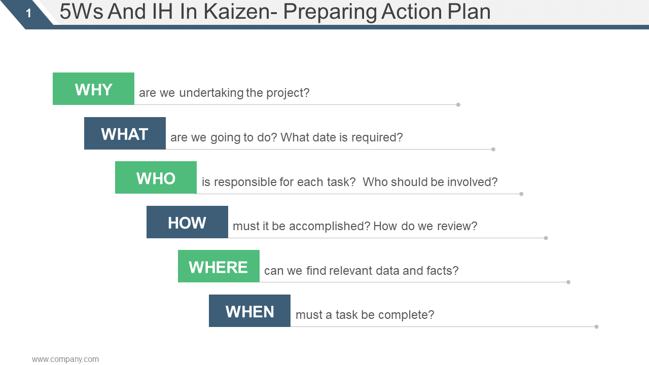 5WS And 1H In Kaizen Preparing Action Plan PPT Slide