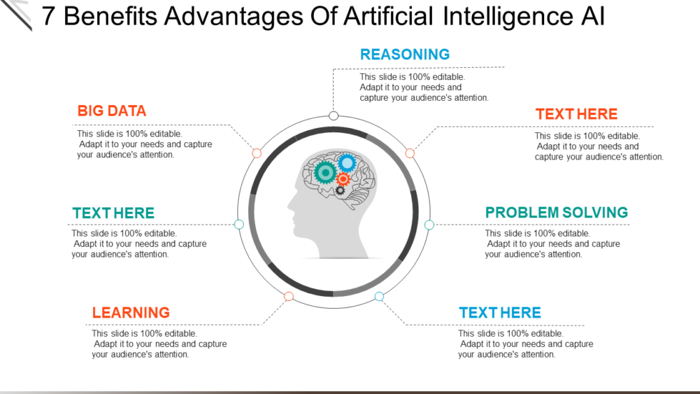 7 Benefits Advantages Of Artificial Intelligence