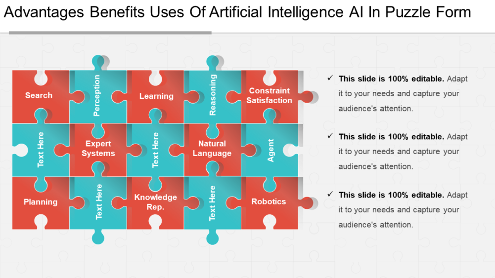 Advantages Benefits Uses Of Artificial Intelligence