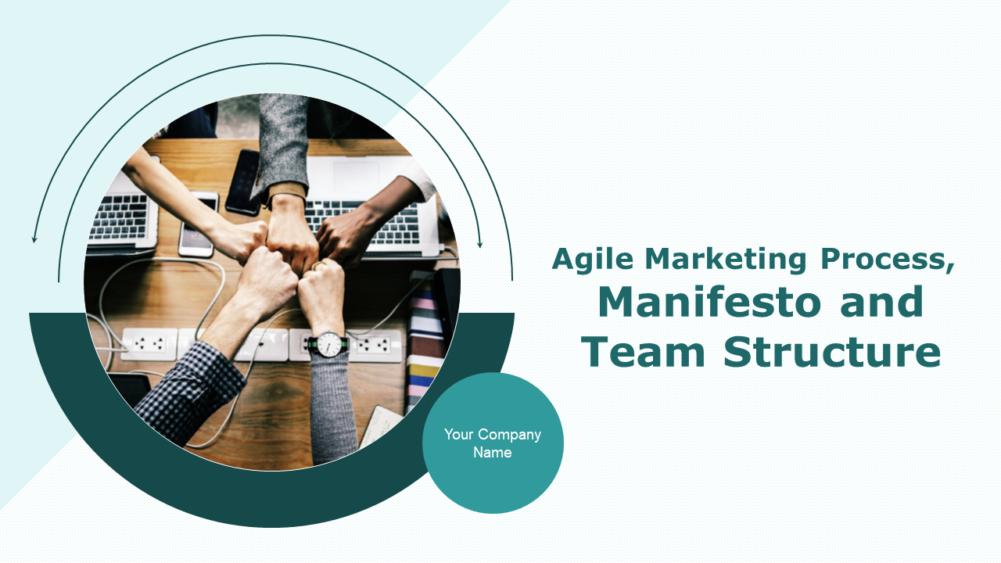 Agile Marketing Process