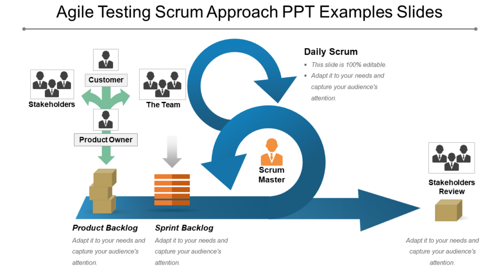 Agile Testing Scrum Approach