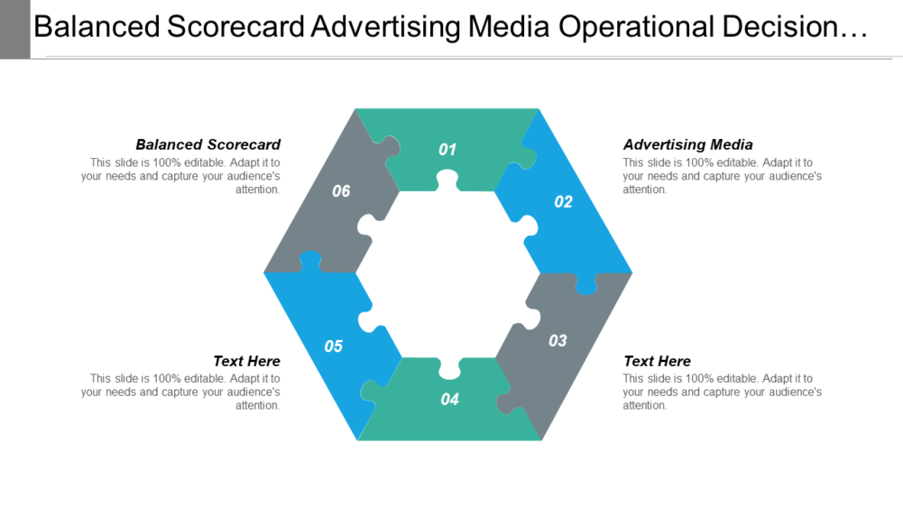 Balanced Scorecard Advertising Media