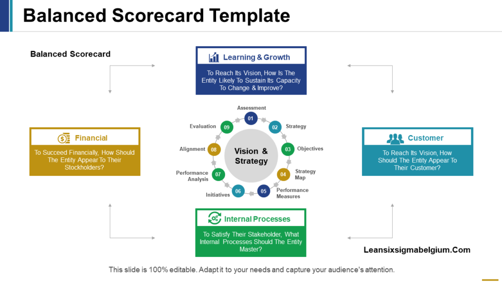 Balanced Scorecard Gallery PPT