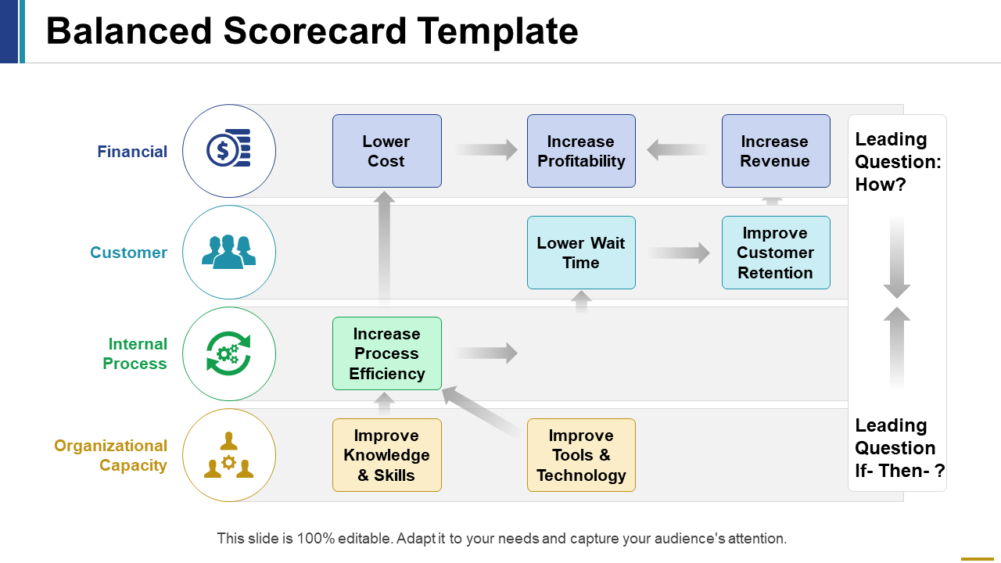 Balanced Scorecard Infographic