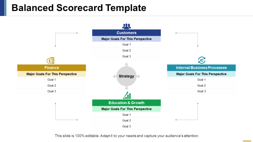 Balanced Scorecard PPT Visual