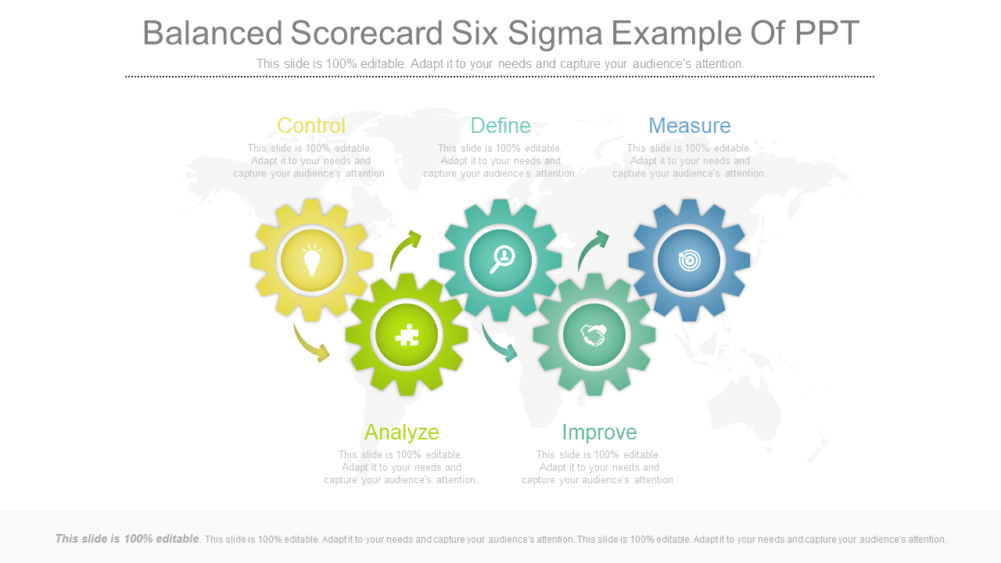 Balanced Scorecard Six Sigma Example