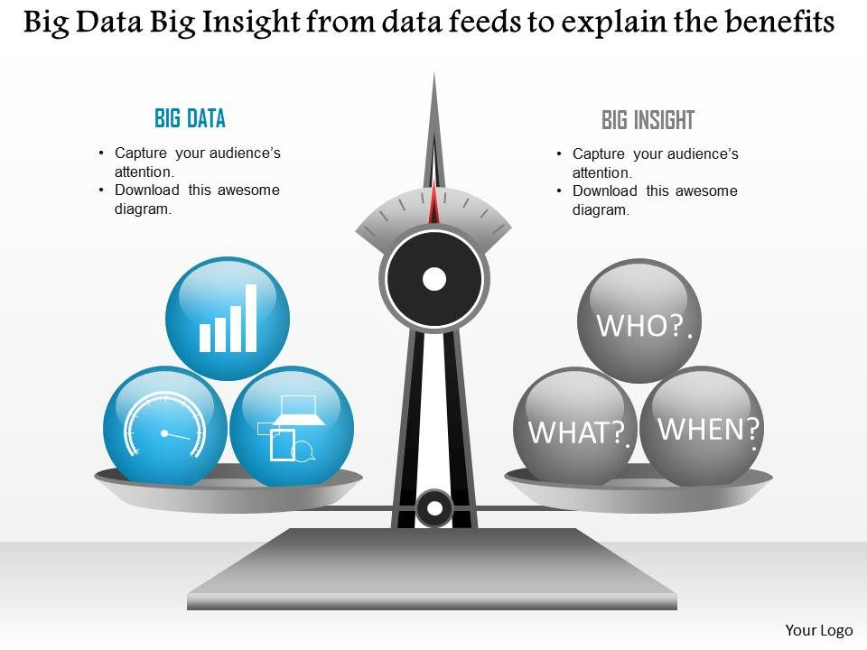 Big Analytics and Template 2