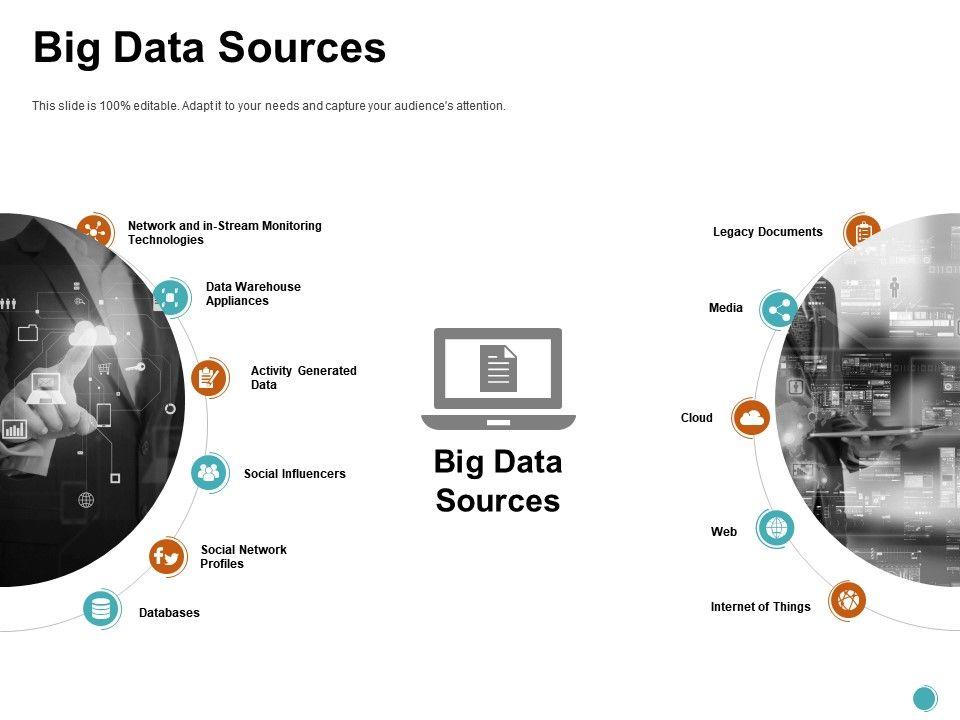 Big Data and Analytics Template 1