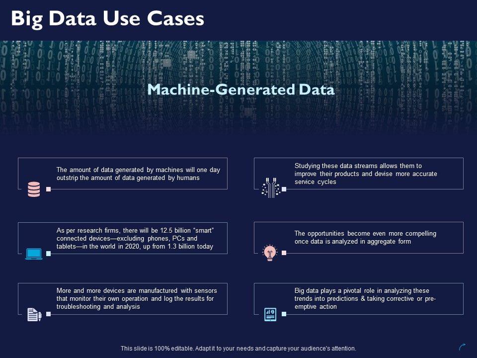 Big Data and Analytics Template 17