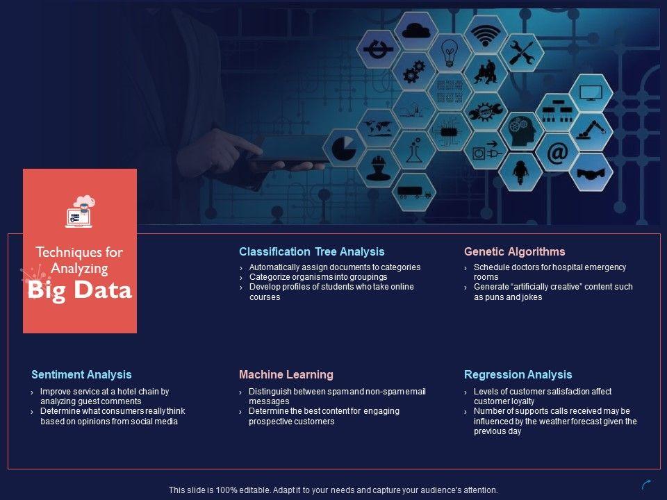 Big Data and Analytics Template 18