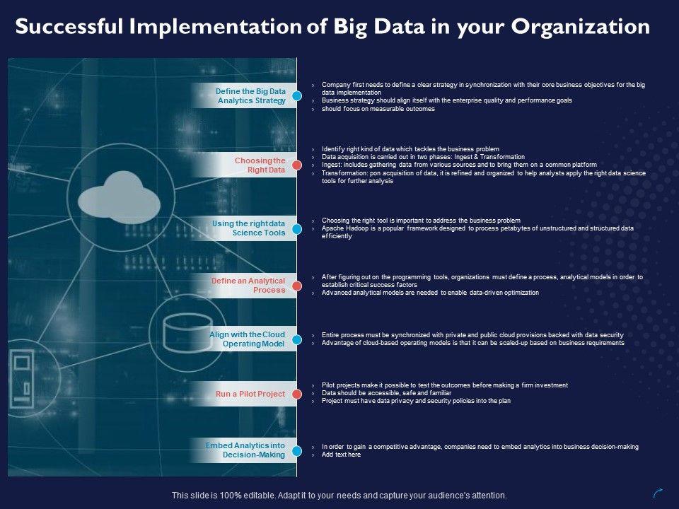 Big Data and Analytics Template 19