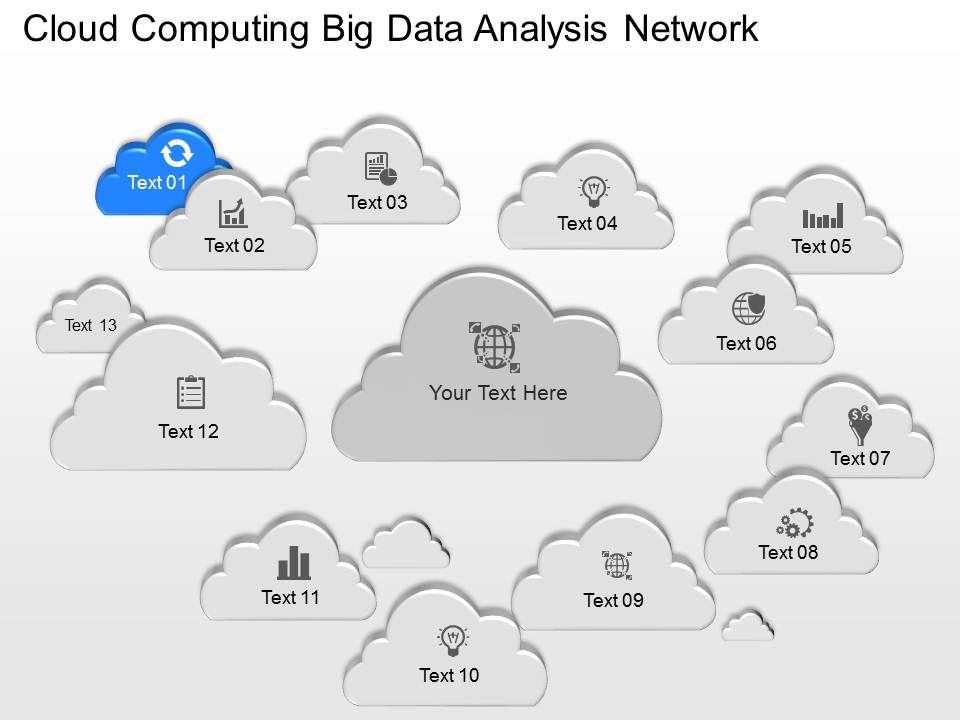 Big Data and Analytics Template 7