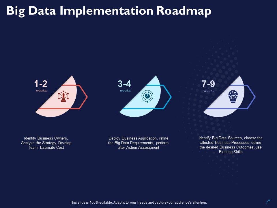 Big Data and Analytics Template 8
