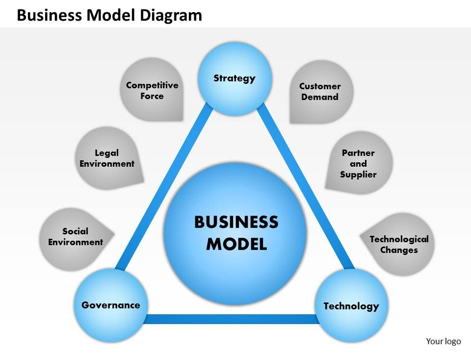 Business Model Canvas Template 16