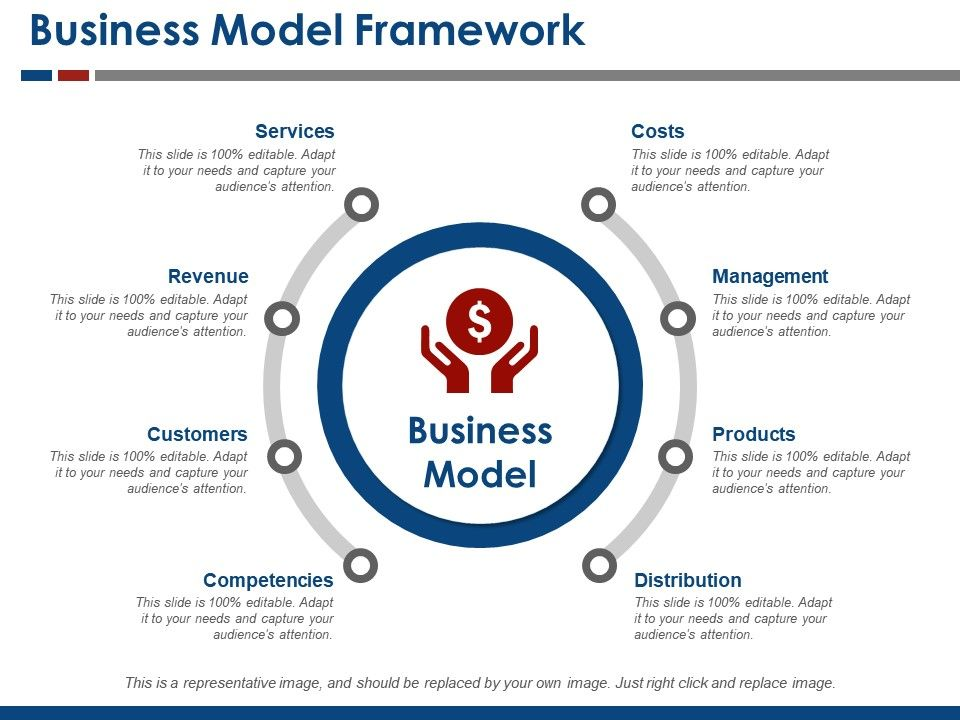 Business Model Canvas Template 20