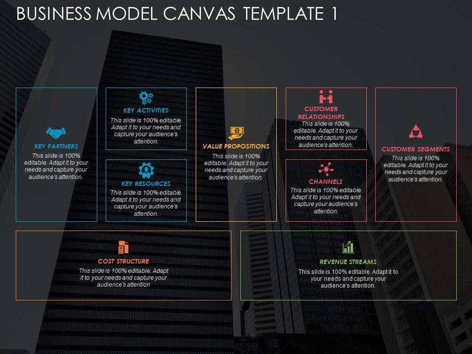 Business Model Canvas Template 3