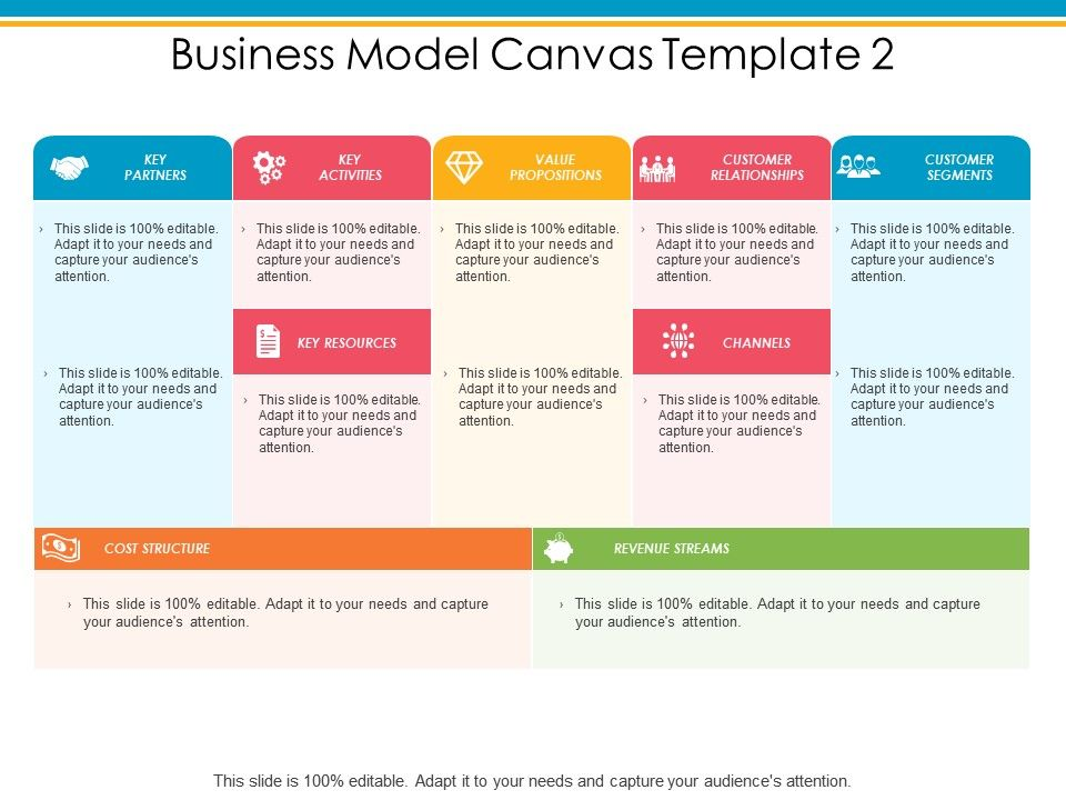 Business Model Canvas Template 4