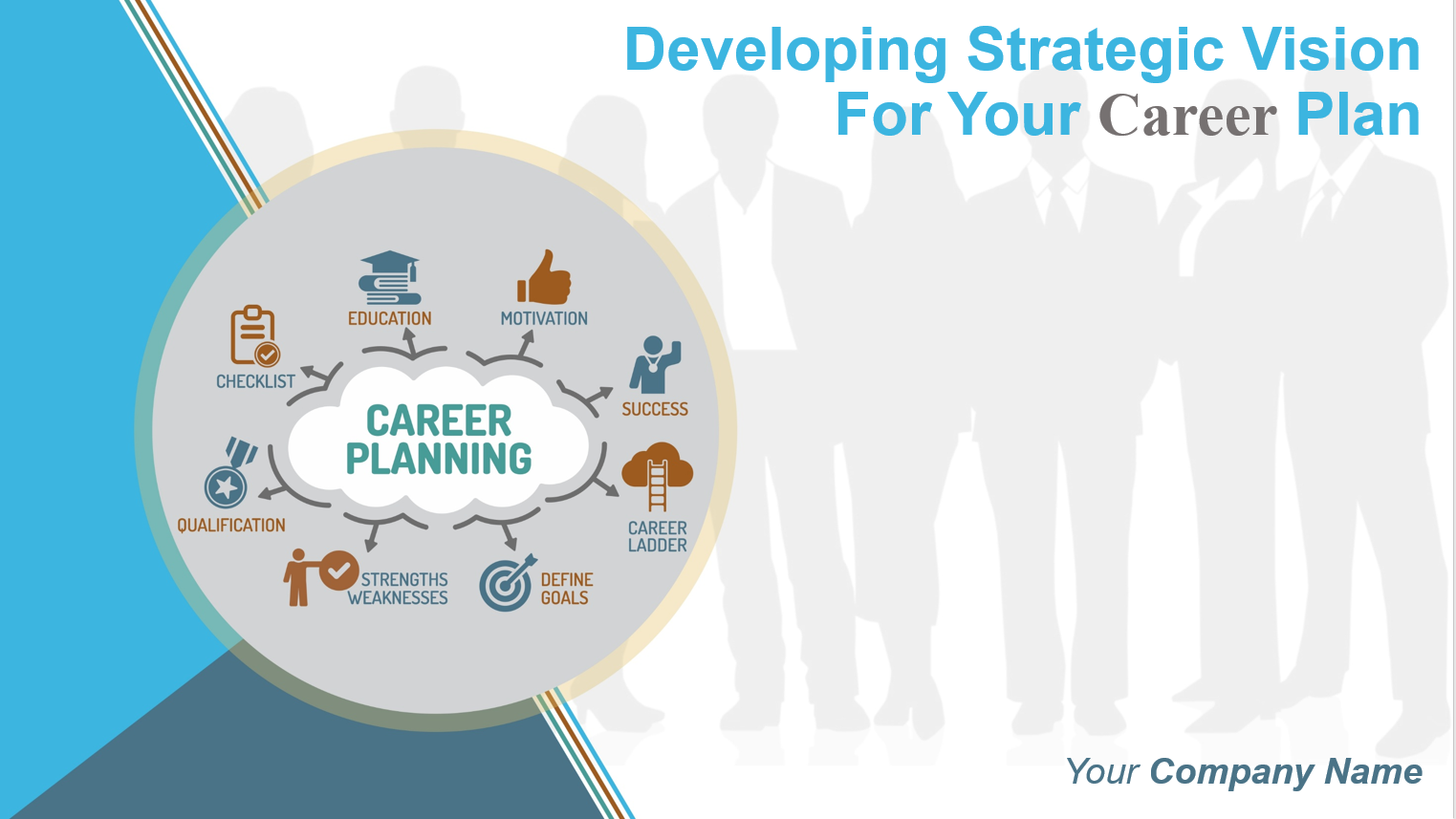 Career Planning Template 3
