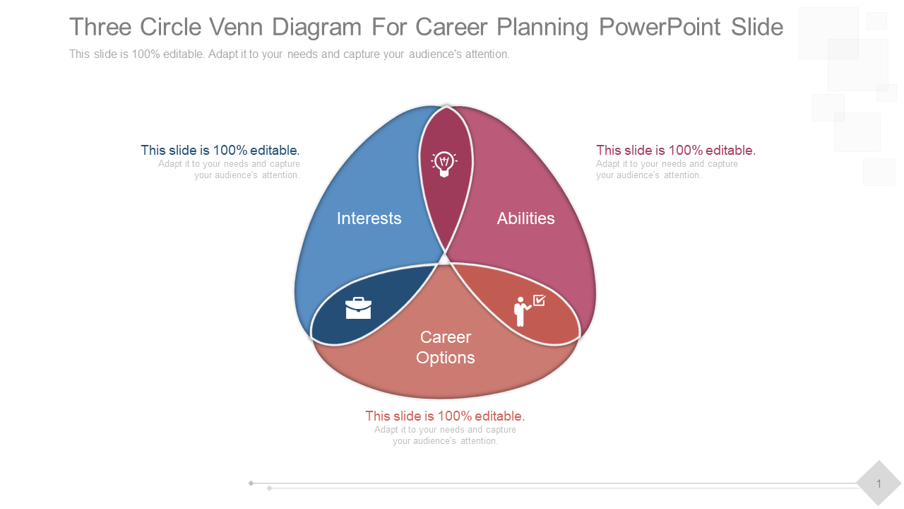 Career Planning Template 9