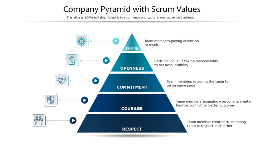 Company Pyramid With Scrum Values