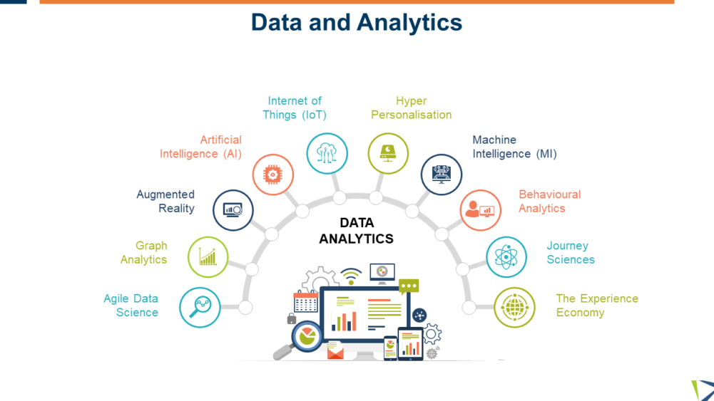 Data And Analytics Artificial Intelligence