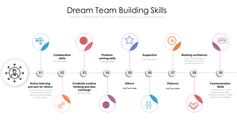 Dream Team Building Skills