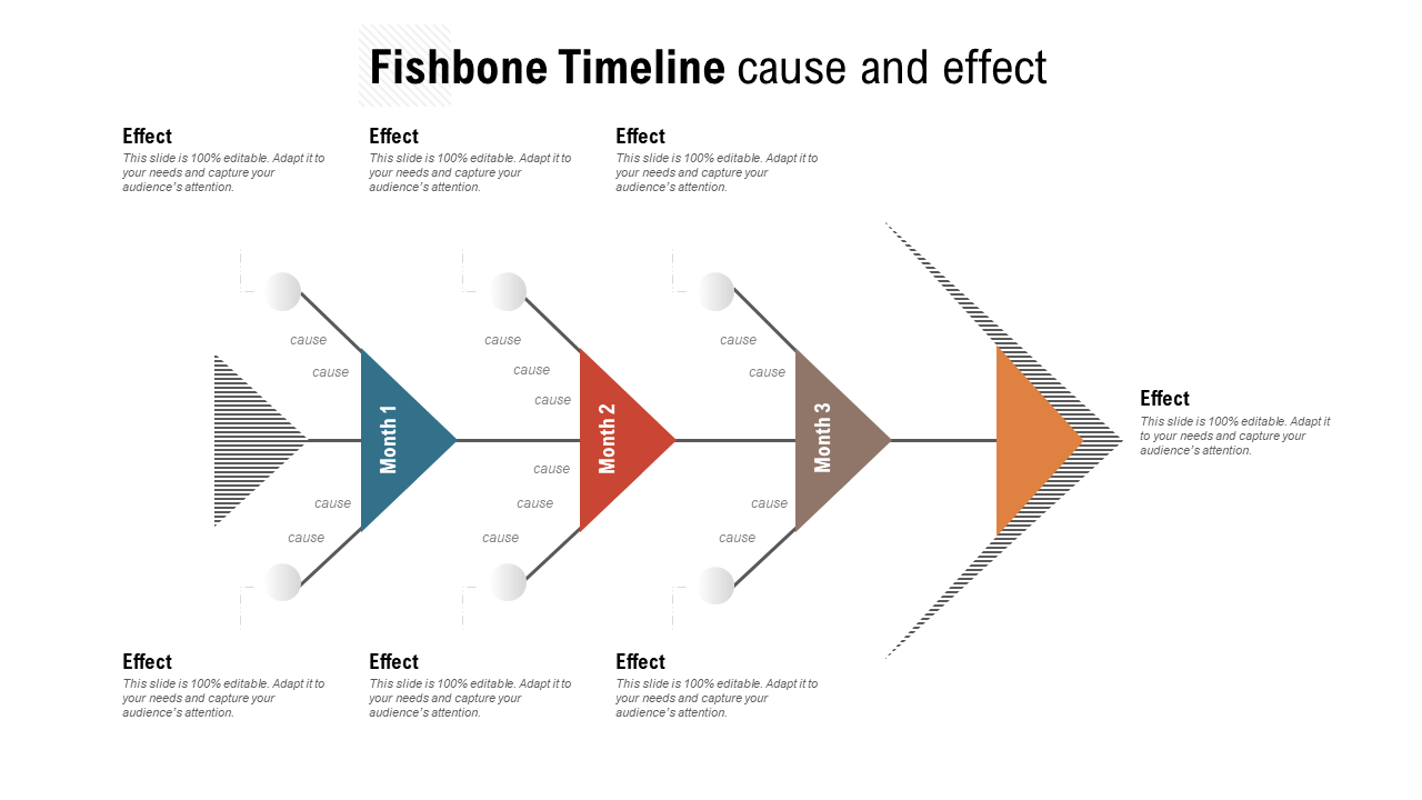 Fishbone Timeline Cause And Effect