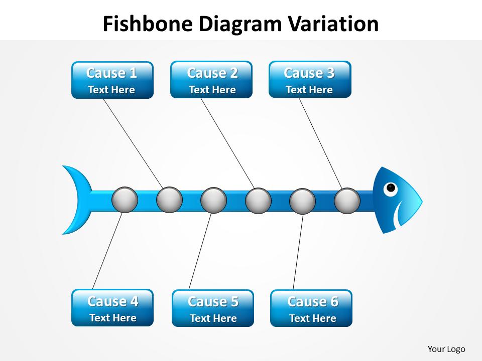 Fishbone analysis diagram variation PPT slides