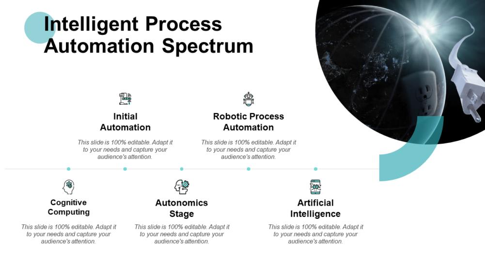 Intelligent Process Automation Spectrum