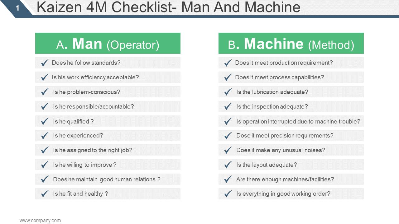 Kaizen 4M Checklist Man And Machine PPT Slide