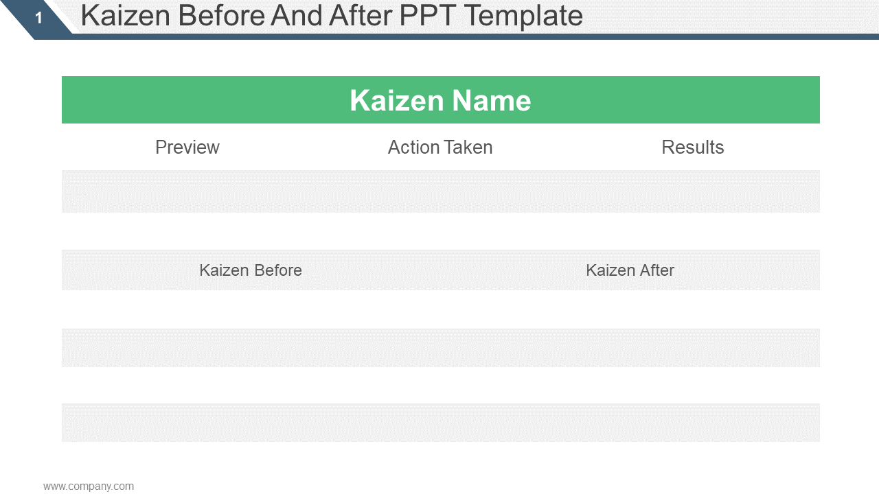Kaizen Before And After PPT Template