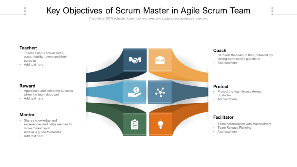 Key Objectives Of Scrum Master