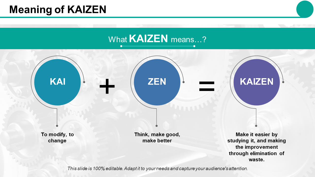 Meaning Of Kaizen PPT Styles Design Inspiration