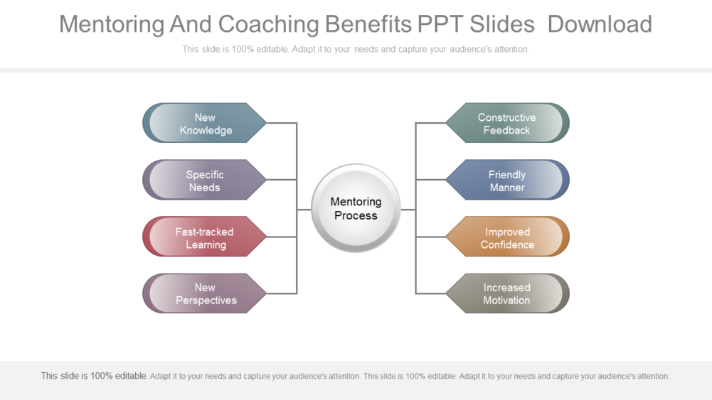 Mentoring And Coaching Benefits