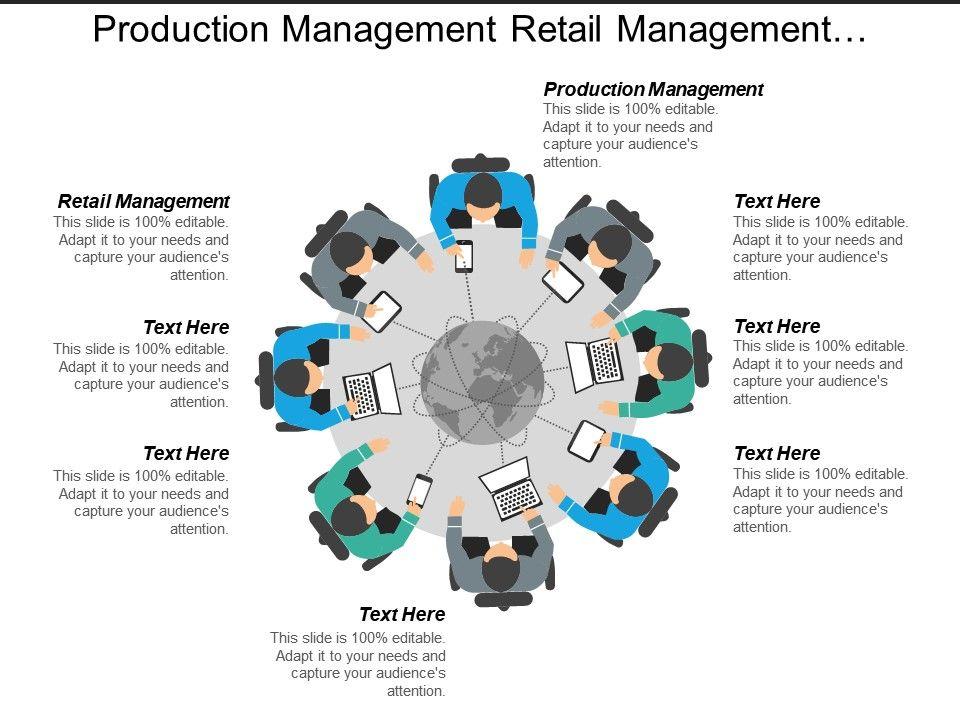 Organizational Behavior Template 20