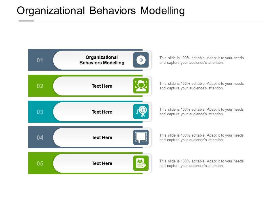 Organizational Behavior Template 5