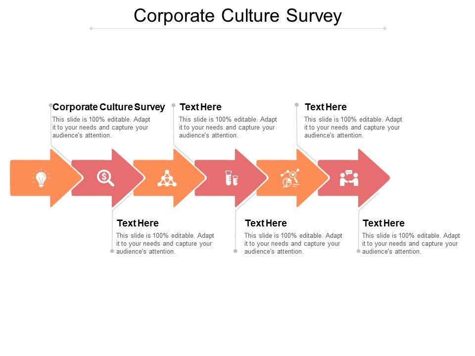 Organizational Culture Template 10