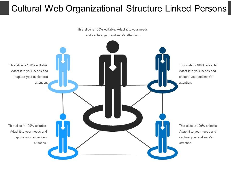 Organizational Culture Template 17