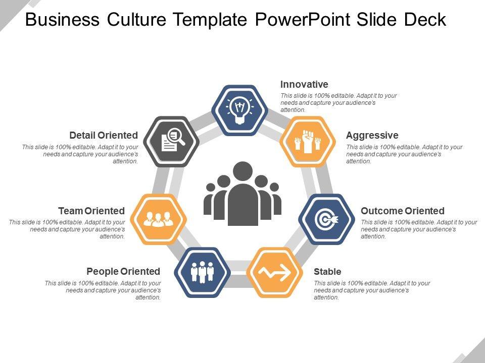 Organizational Culture Template 18