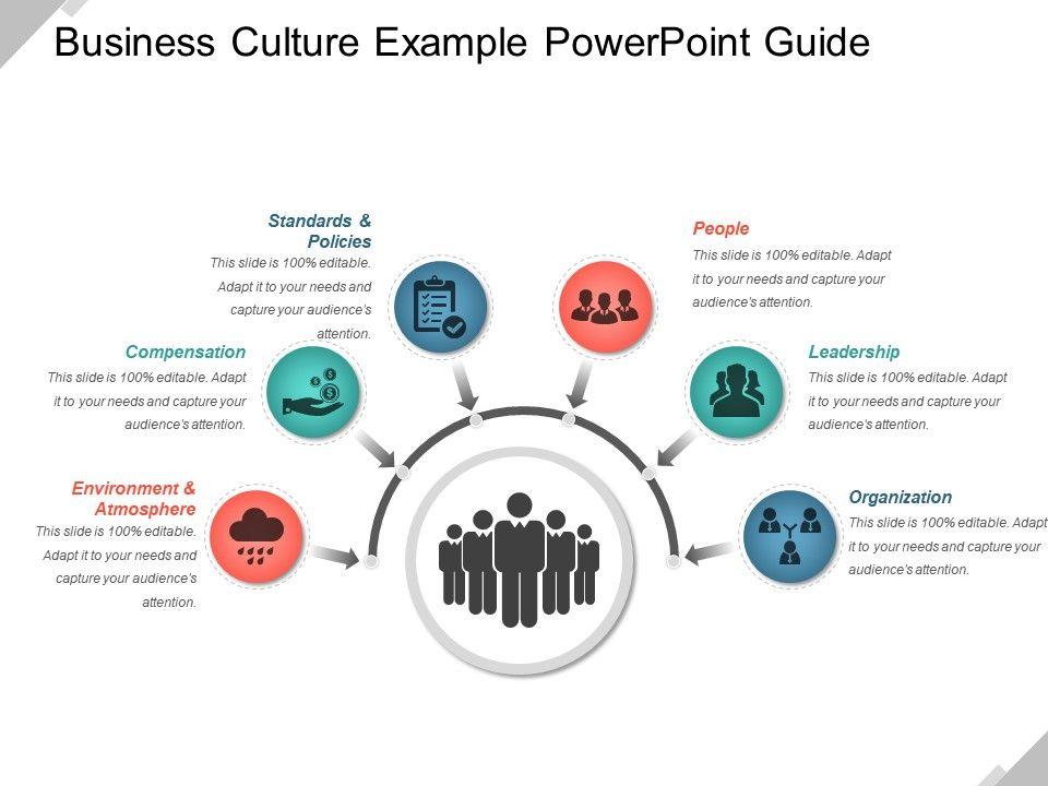 Organizational Culture Template 19