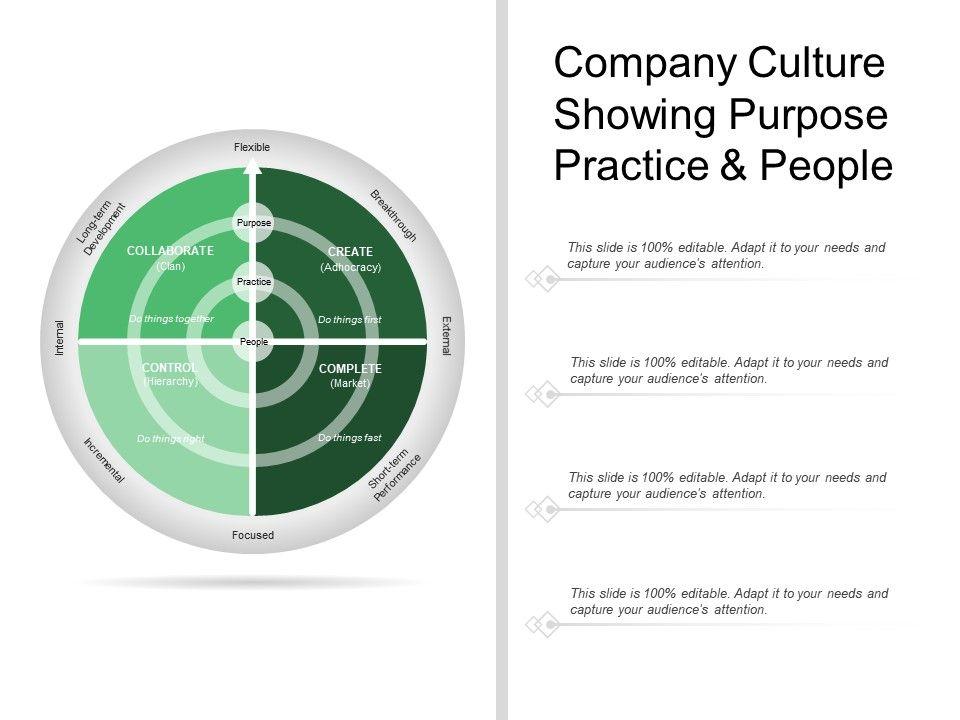 Organizational Culture Template 20