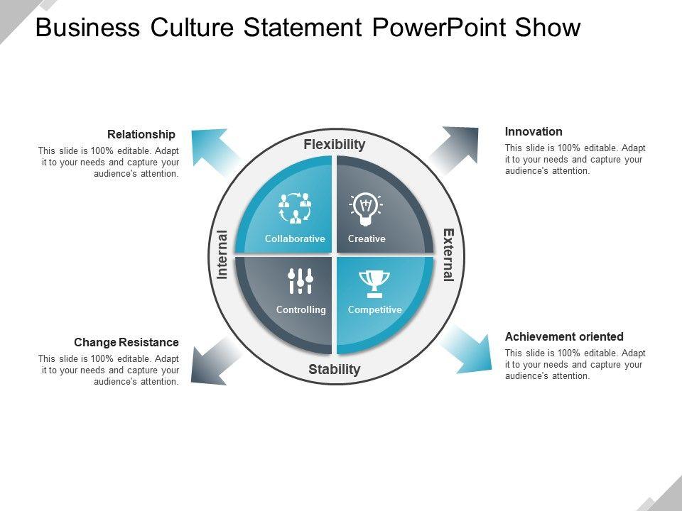 Organizational Culture Template 8