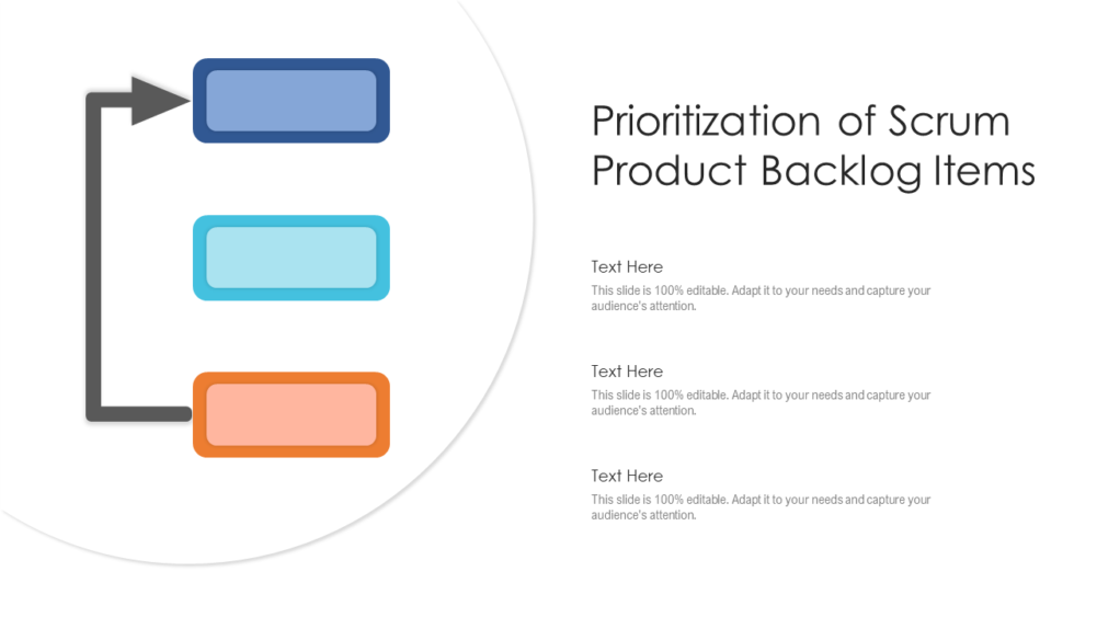 Prioritization Of Scrum Product
