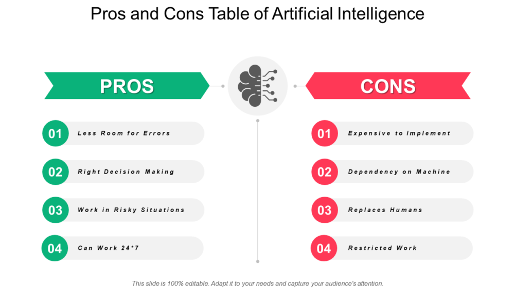 Pros And Cons Table Of Artificial Intelligence