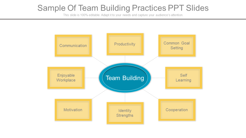 Sample Of Team Building Practices