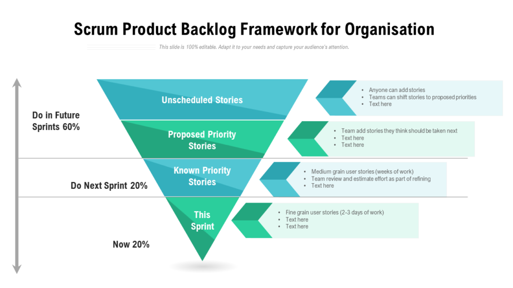 Scrum Product Backlog Framework For Organisation
