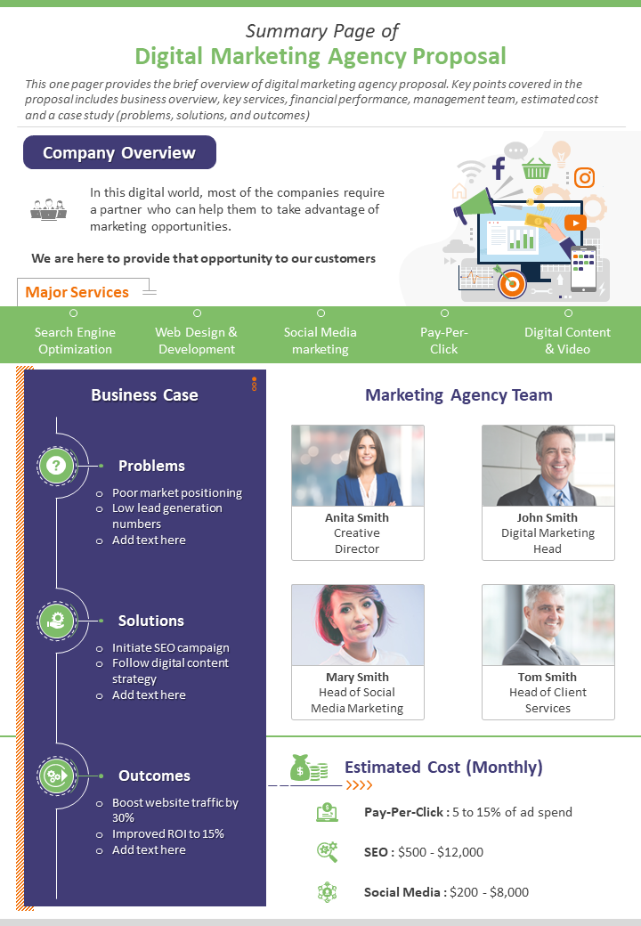 Summary Page Of Digital Marketing Agency Proposal Presentation Report Infographic PPT PDF Document